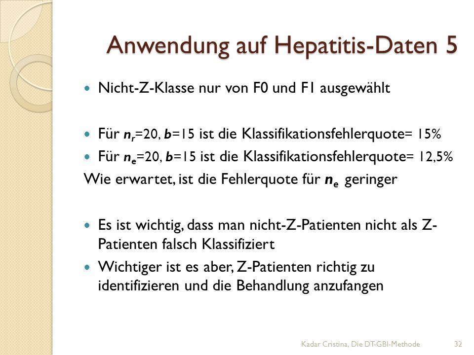 Anwendung auf Hepatitis-Daten 5 Nicht-Z-Klasse nur von F0 und F1 ausgewählt Für n r =20, b=15 ist die Klassifikationsfehlerquote = 15% Für n e =20, b=15 ist die Klassifikationsfehlerquote = 12,5% Wie erwartet, ist die Fehlerquote für n e geringer Es ist wichtig, dass man nicht-Z-Patienten nicht als Z- Patienten falsch Klassifiziert Wichtiger ist es aber, Z-Patienten richtig zu identifizieren und die Behandlung anzufangen Kadar Cristina, Die DT-GBI-Methode32