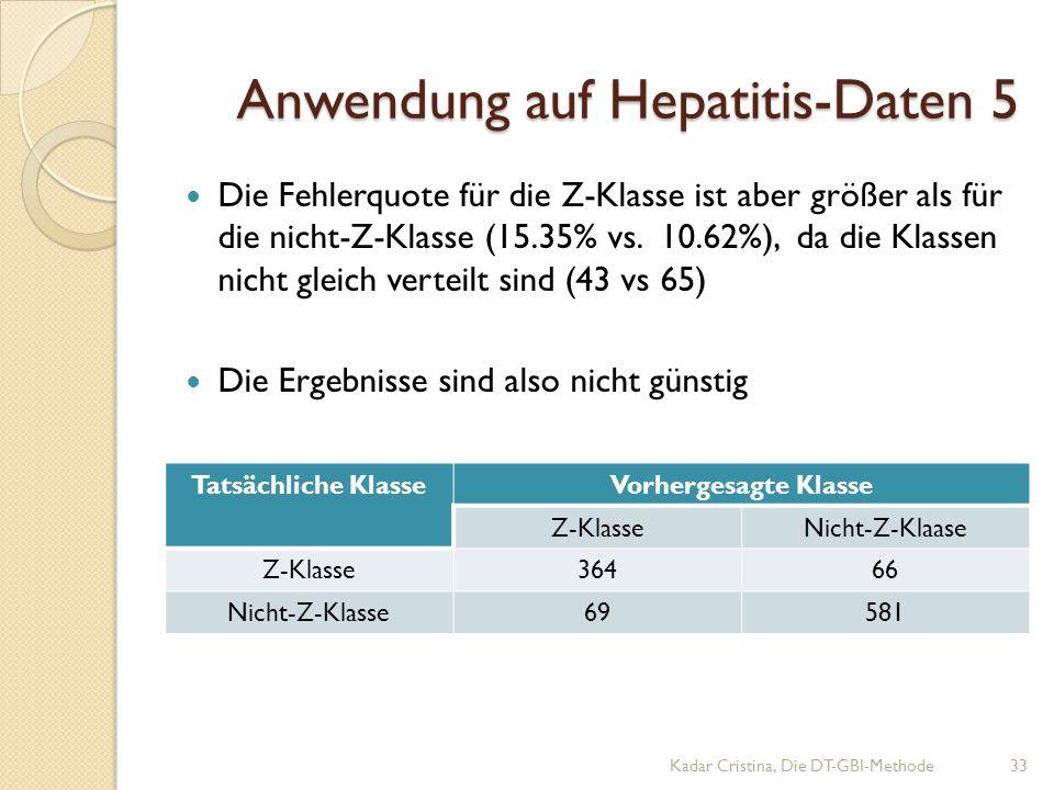 Tatsächliche KlasseVorhergesagte Klasse Z-KlasseNicht-Z-Klaase Z-Klasse36466 Nicht-Z-Klasse69581 Anwendung auf Hepatitis-Daten 5 Kadar Cristina, Die DT-GBI-Methode33 Die Fehlerquote für die Z-Klasse ist aber größer als für die nicht-Z-Klasse (15.35% vs.