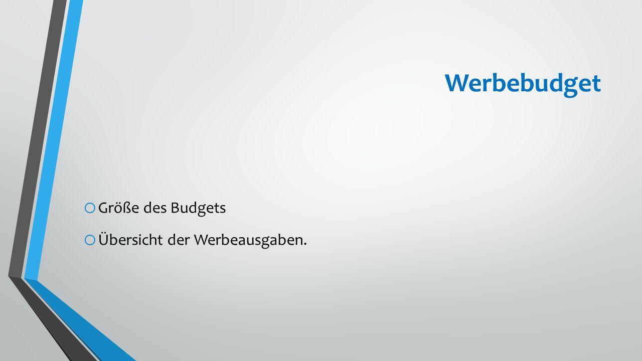 Werbebudget o Größe des Budgets o Übersicht der Werbeausgaben.