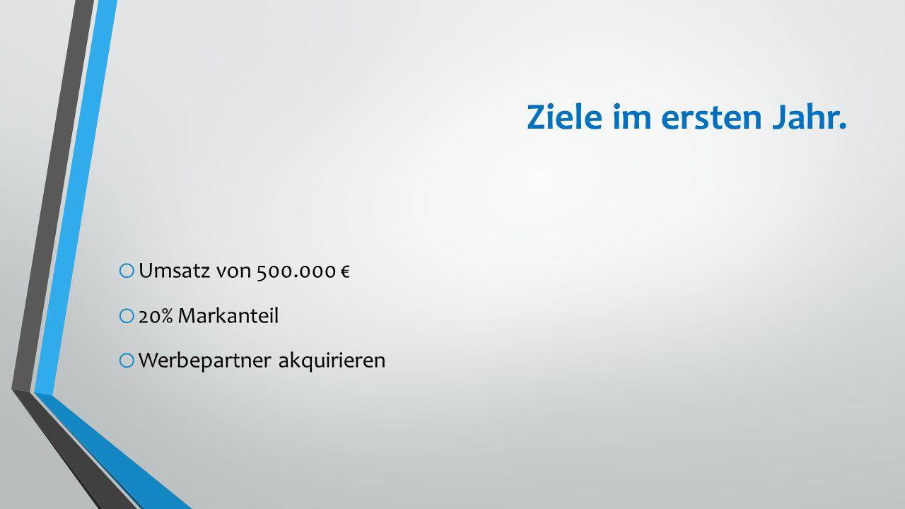 Ziele im ersten Jahr. o Umsatz von 500.000 € o 20% Markanteil o Werbepartner akquirieren