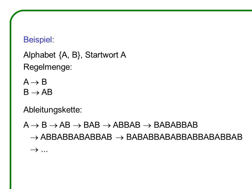 Beispiel: Alphabet {A, B}, Startwort A Regelmenge: A  B B  AB Ableitungskette: A  B  AB  BAB  ABBAB  BABABBAB  ABBABBABABBAB  BABABBABABBABBA