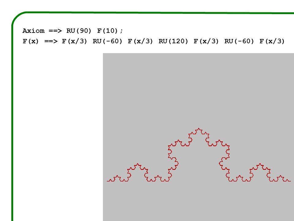 Axiom ==> RU(90) F(10); F(x) ==> F(x/3) RU(-60) F(x/3) RU(120) F(x/3) RU(-60) F(x/3)