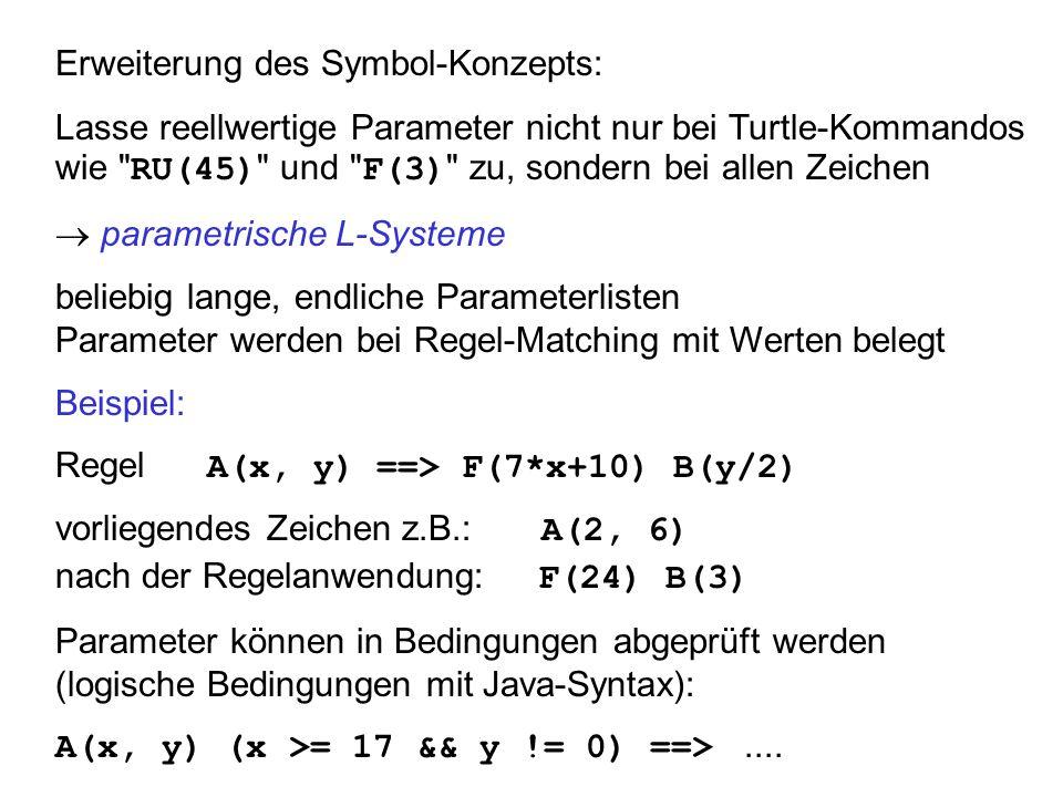 Erweiterung des Symbol-Konzepts: Lasse reellwertige Parameter nicht nur bei Turtle-Kommandos wie RU(45) und F(3) zu, sondern bei allen Zeichen  parametrische L-Systeme beliebig lange, endliche Parameterlisten Parameter werden bei Regel-Matching mit Werten belegt Beispiel: Regel A(x, y) ==> F(7*x+10) B(y/2) vorliegendes Zeichen z.B.: A(2, 6) nach der Regelanwendung: F(24) B(3) Parameter können in Bedingungen abgeprüft werden (logische Bedingungen mit Java-Syntax): A(x, y) (x >= 17 && y != 0) ==>....