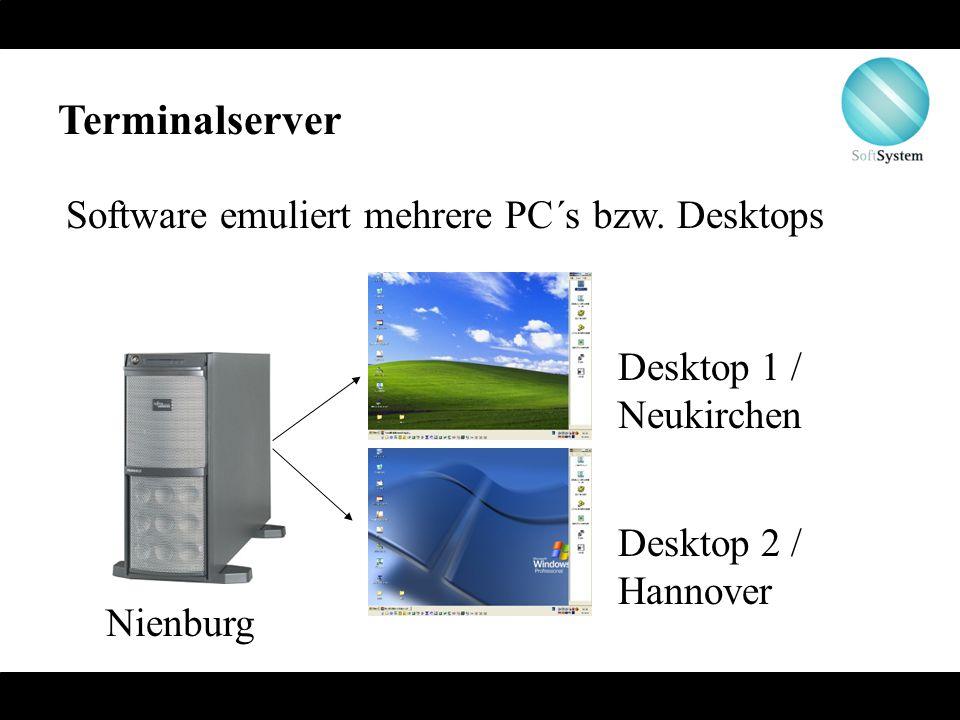 Terminalserver Software emuliert mehrere PC´s bzw. Desktops Desktop 1 / Neukirchen Desktop 2 / Hannover Nienburg