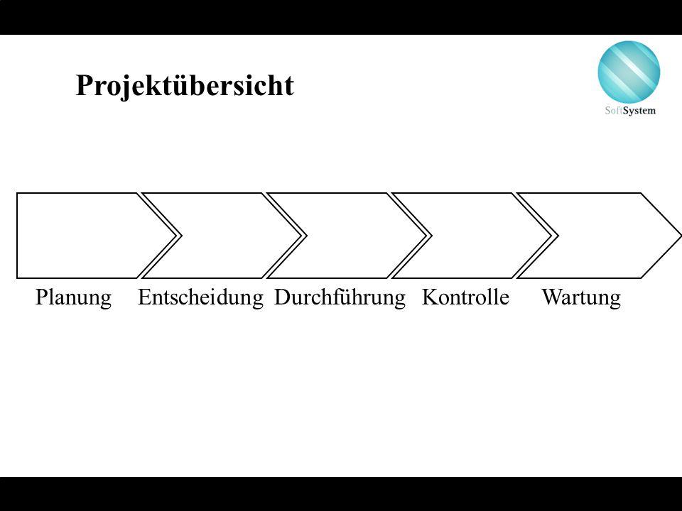 DurchführungPlanungKontrolleWartungEntscheidung Projektübersicht