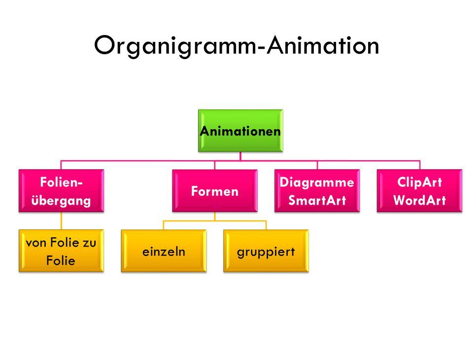 Organigramm-Animation Animationen von Folie zu Folie Folien- übergang einzeln gruppiert Formen Diagramme SmartArt ClipArt WordArt