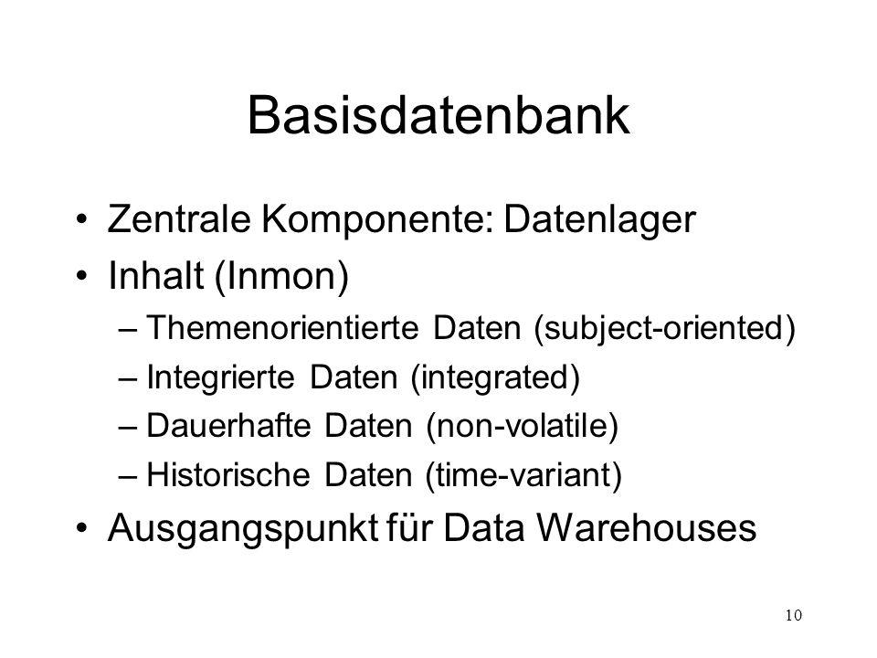 10 Basisdatenbank Zentrale Komponente: Datenlager Inhalt (Inmon) –Themenorientierte Daten (subject-oriented) –Integrierte Daten (integrated) –Dauerhaf