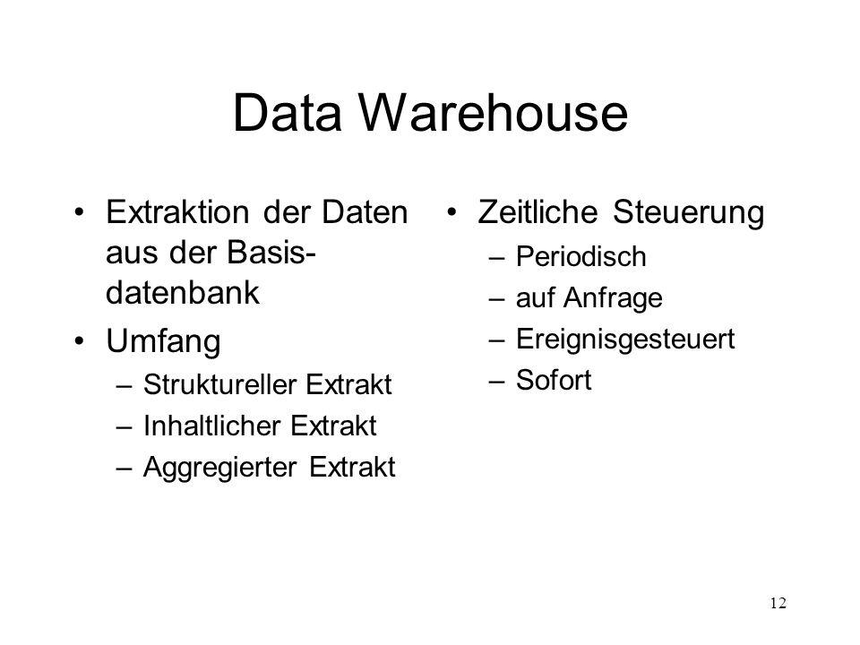 12 Data Warehouse Extraktion der Daten aus der Basis- datenbank Umfang –Struktureller Extrakt –Inhaltlicher Extrakt –Aggregierter Extrakt Zeitliche St