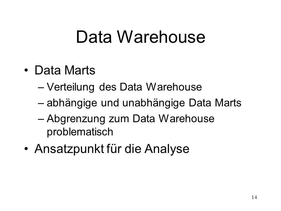 14 Data Warehouse Data Marts –Verteilung des Data Warehouse –abhängige und unabhängige Data Marts –Abgrenzung zum Data Warehouse problematisch Ansatzp