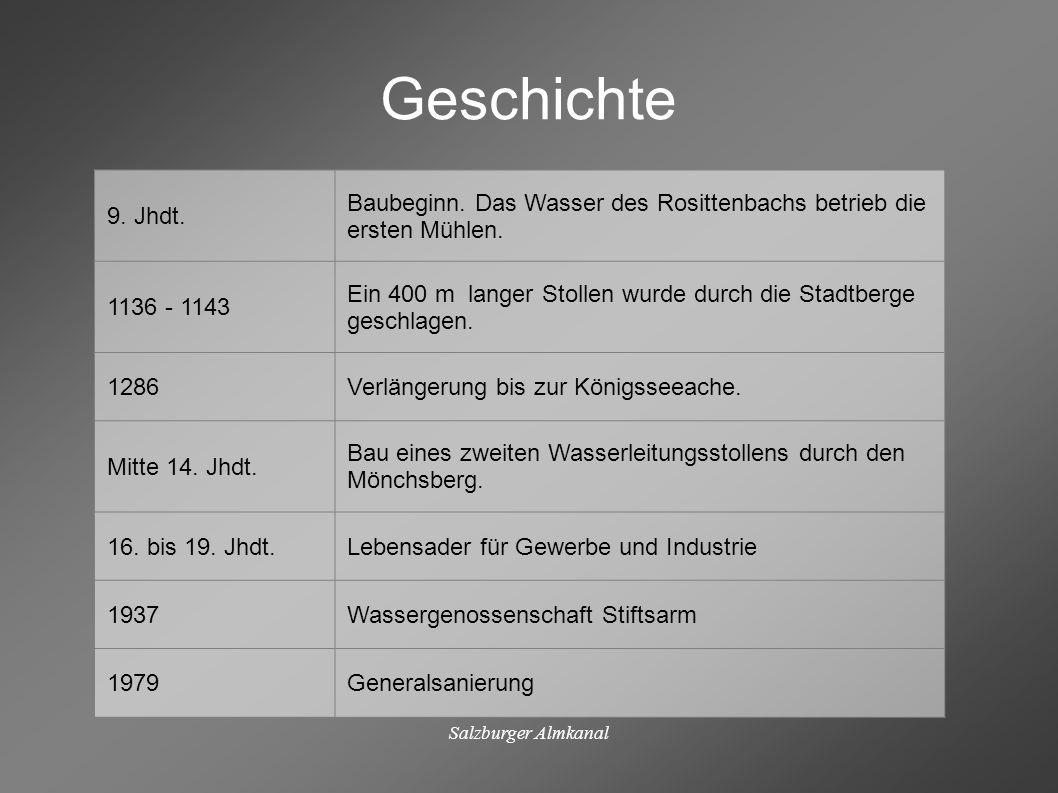 Salzburger Almkanal Almkanal heute 12 km Almhauptkanal 6 km Nebenarme zur Salzach 6 Teiche werden mit Wasser gespeist 5.500 Liter Wasser pro Sekunde 14 Kraftwerke Die Höhendifferenz zwischen Königseeache Salzach beträgt rund 46 m.