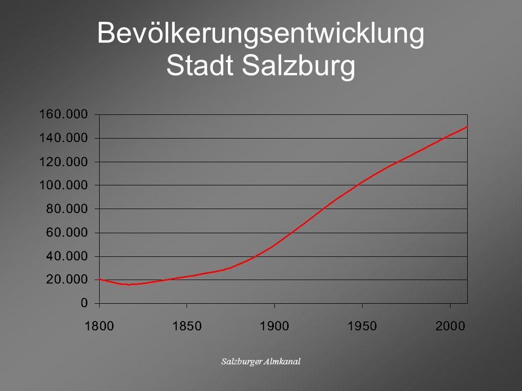 Salzburger Almkanal Historisches Almabkehr 1916 Lokalbahn ca.