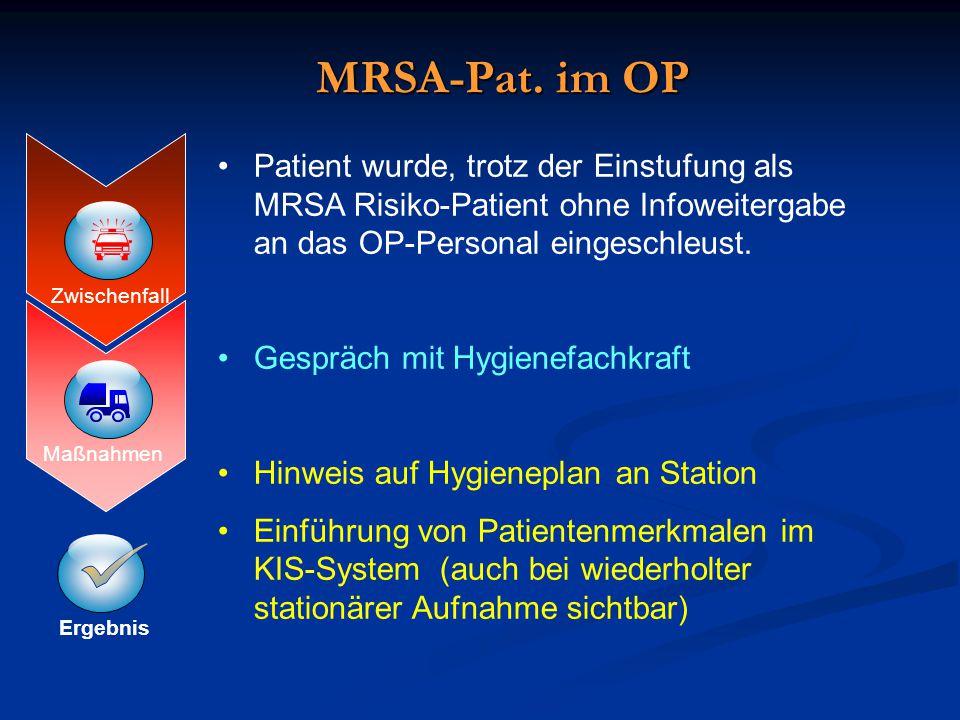 Ergebnis Maßnahmen Zwischenfall  MRSA-Pat. im OP Patient wurde, trotz der Einstufung als MRSA Risiko-Patient ohne Infoweitergabe an das OP-Personal e