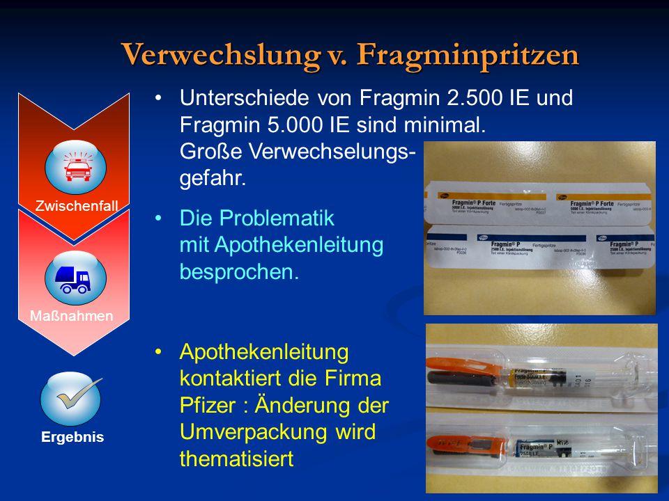 Ergebnis Maßnahmen Zwischenfall  Verwechslung v. Fragminpritzen Unterschiede von Fragmin 2.500 IE und Fragmin 5.000 IE sind minimal. Große Verwechsel