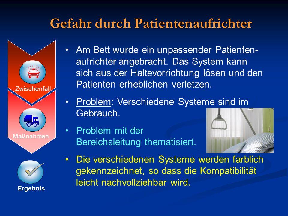 Ergebnis Maßnahmen Zwischenfall  Gefahr durch Patientenaufrichter Am Bett wurde ein unpassender Patienten- aufrichter angebracht. Das System kann sic