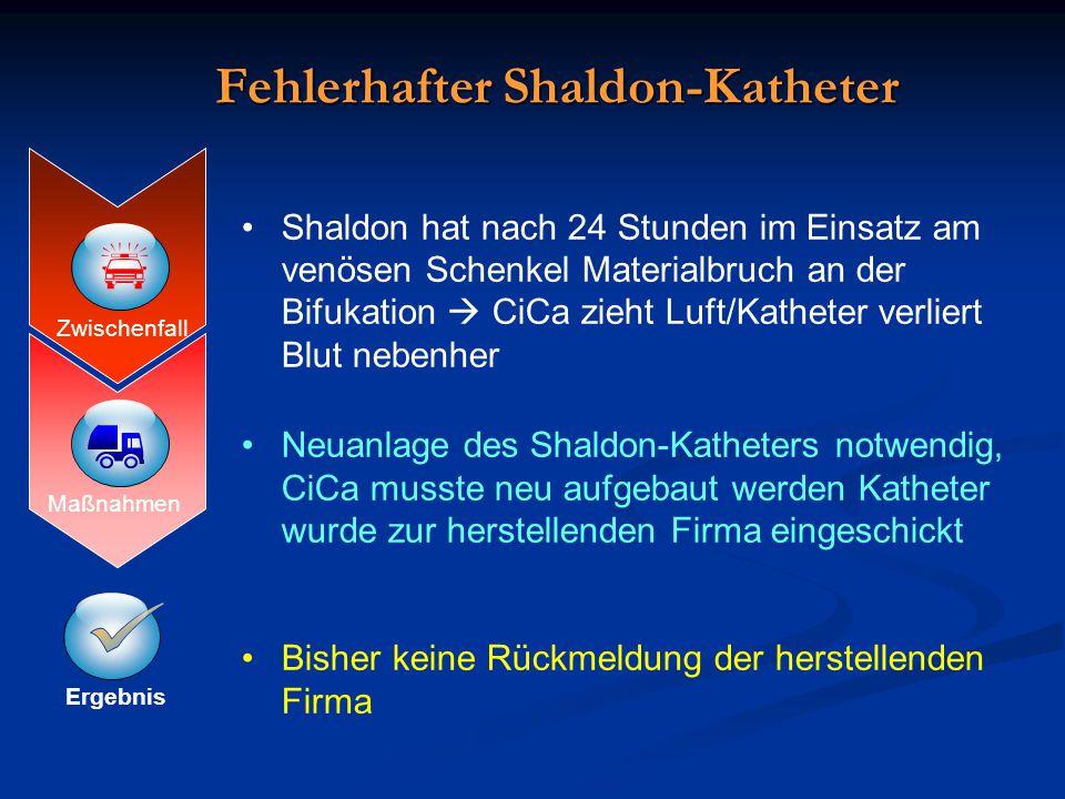 Ergebnis Maßnahmen Zwischenfall  Fehlerhafter Shaldon-Katheter Shaldon hat nach 24 Stunden im Einsatz am venösen Schenkel Materialbruch an der Bifuka