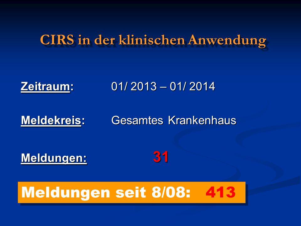 Zeitraum: 01/ 2013 – 01/ 2014 Meldekreis: Gesamtes Krankenhaus Meldungen: 31 CIRS in der klinischen Anwendung Meldungen seit 8/08: 413