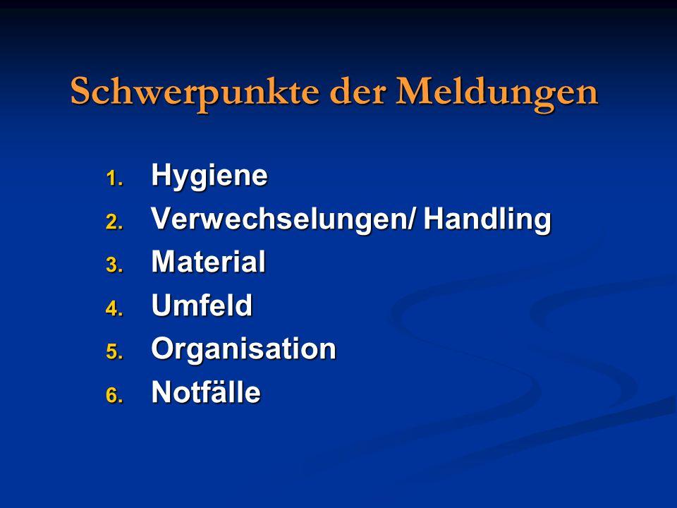 Schwerpunkte der Meldungen 1. Hygiene 2. Verwechselungen/ Handling 3. Material 4. Umfeld 5. Organisation 6. Notfälle