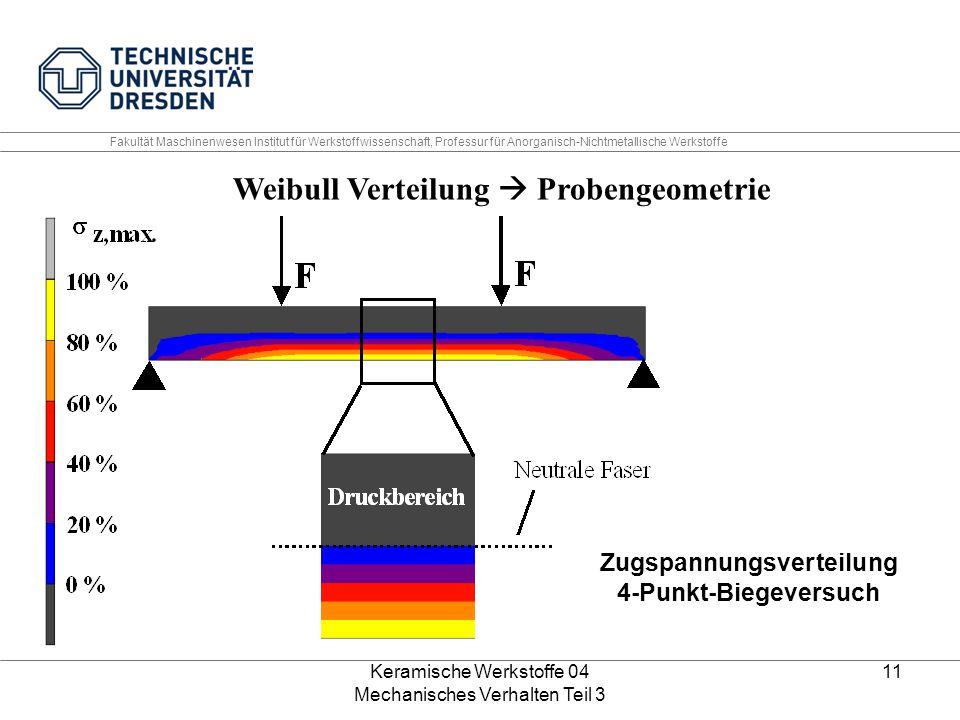 Keramische Werkstoffe 04 Mechanisches Verhalten Teil 3 11 Zugspannungsverteilung 4-Punkt-Biegeversuch Weibull Verteilung  Probengeometrie Fakultät Ma