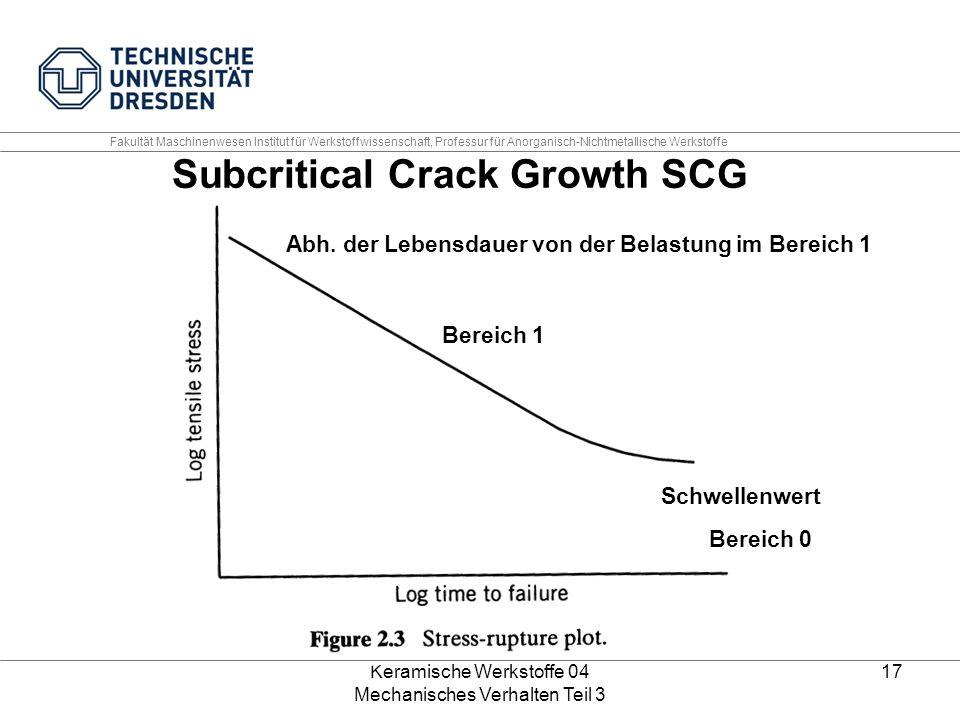 Keramische Werkstoffe 04 Mechanisches Verhalten Teil 3 17 Abh. der Lebensdauer von der Belastung im Bereich 1 Schwellenwert Bereich 1 Bereich 0 Subcri