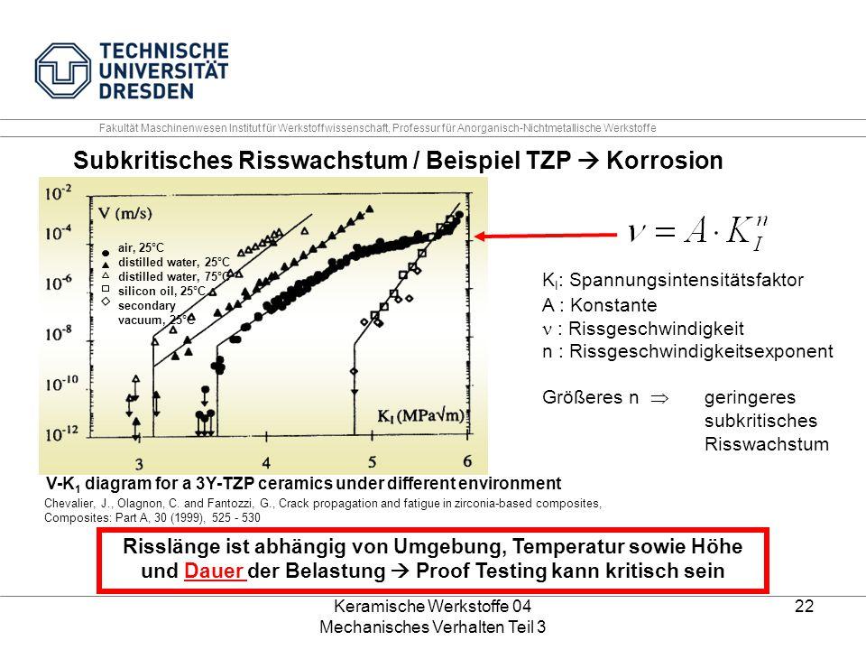 Keramische Werkstoffe 04 Mechanisches Verhalten Teil 3 22 V-K 1 diagram for a 3Y-TZP ceramics under different environment air, 25°C distilled water, 2