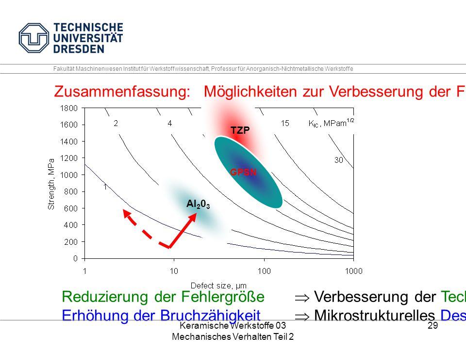 Keramische Werkstoffe 03 Mechanisches Verhalten Teil 2 29 TZP Al 2 0 3 GPSN Fakultät Maschinenwesen Institut für Werkstoffwissenschaft, Professur für