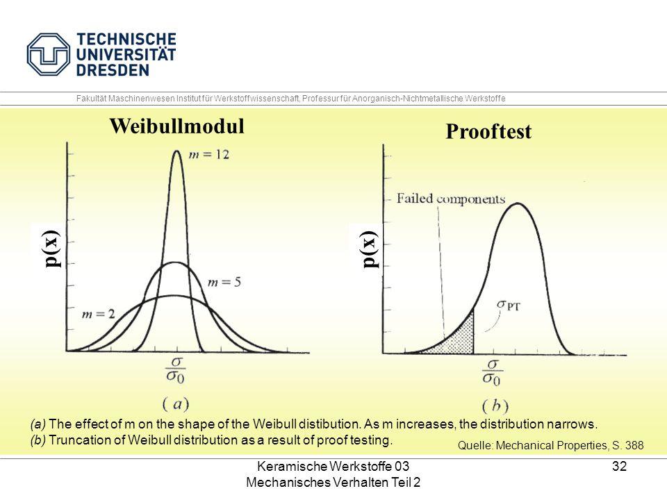 Keramische Werkstoffe 03 Mechanisches Verhalten Teil 2 32 Quelle: Mechanical Properties, S. 388 Weibullmodul Prooftest p(x) Fakultät Maschinenwesen In