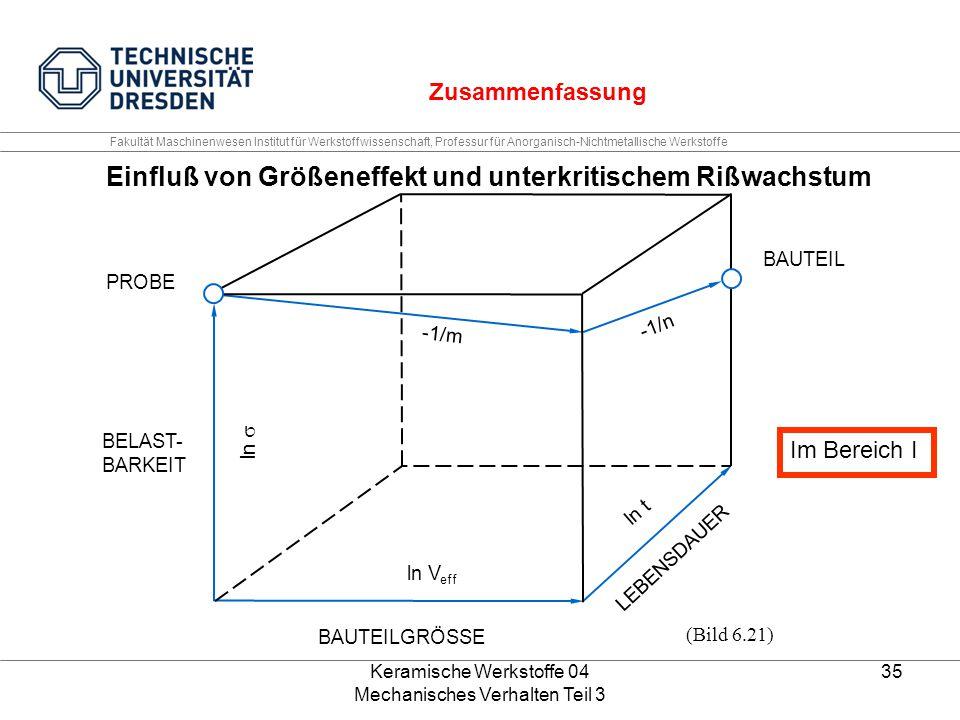 Keramische Werkstoffe 04 Mechanisches Verhalten Teil 3 35 Einfluß von Größeneffekt und unterkritischem Rißwachstum ln V eff BAUTEILGRÖSSE BELAST- BARK