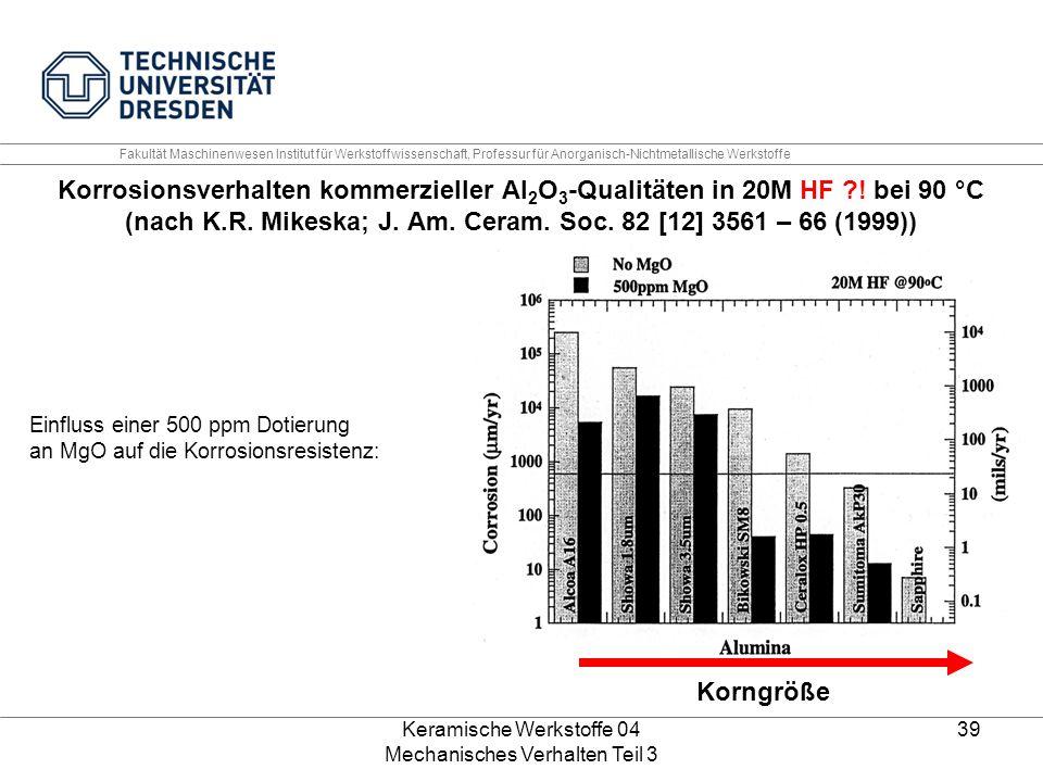 Keramische Werkstoffe 04 Mechanisches Verhalten Teil 3 39 Korrosionsverhalten kommerzieller Al 2 O 3 -Qualitäten in 20M HF ?! bei 90 °C (nach K.R. Mik