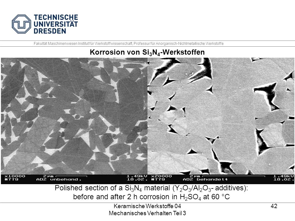 Keramische Werkstoffe 04 Mechanisches Verhalten Teil 3 42 Polished section of a Si 3 N 4 material (Y 2 O 3 /Al 2 O 3 - additives): before and after 2