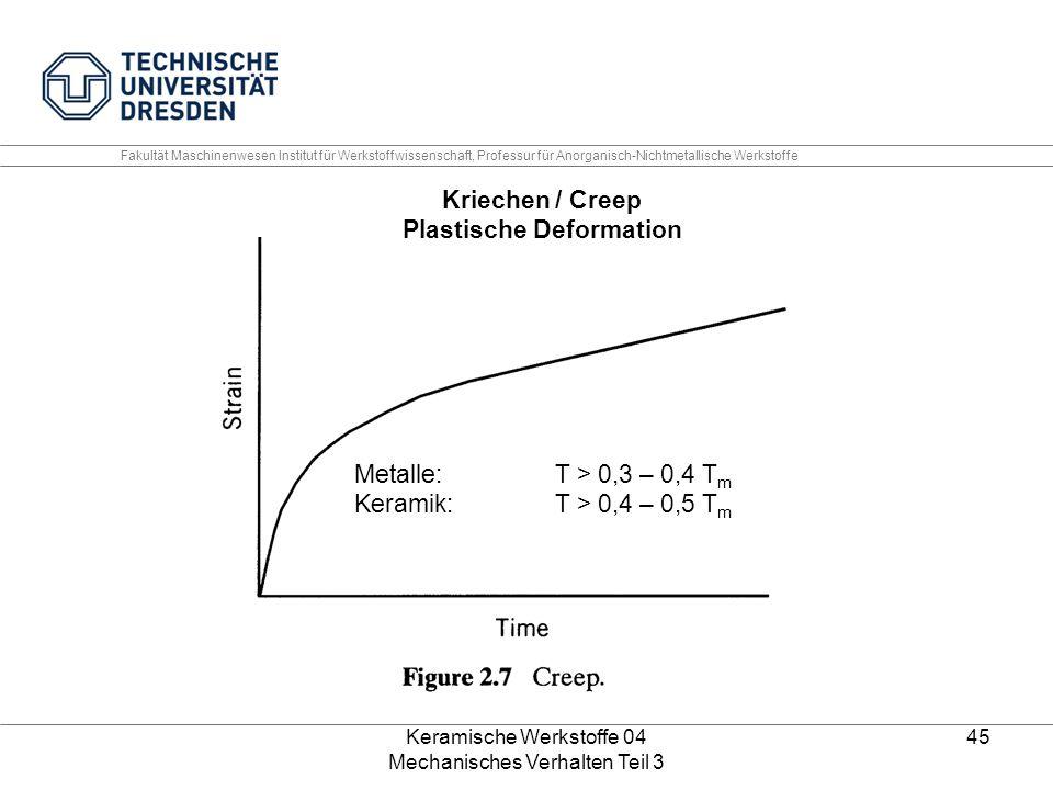 Keramische Werkstoffe 04 Mechanisches Verhalten Teil 3 45 Kriechen / Creep Plastische Deformation Metalle:T > 0,3 – 0,4 T m Keramik:T > 0,4 – 0,5 T m