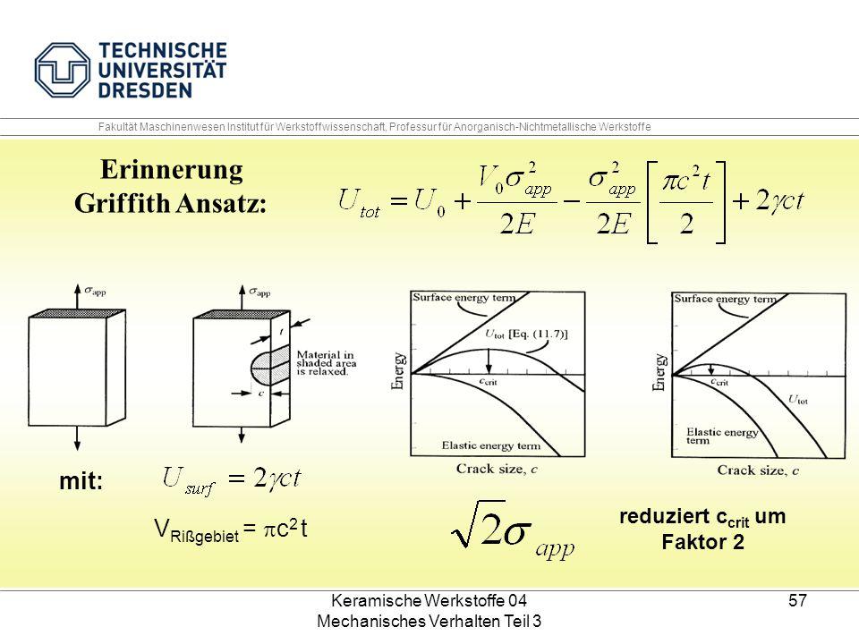 Keramische Werkstoffe 04 Mechanisches Verhalten Teil 3 57 V Rißgebiet =  c 2 t mit: reduziert c crit um Faktor 2 Erinnerung Griffith Ansatz: Fakultät