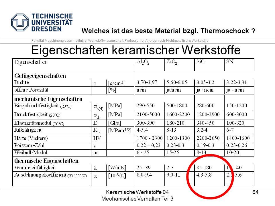Keramische Werkstoffe 04 Mechanisches Verhalten Teil 3 64 Eigenschaften keramischer Werkstoffe Fakultät Maschinenwesen Institut für Werkstoffwissensch