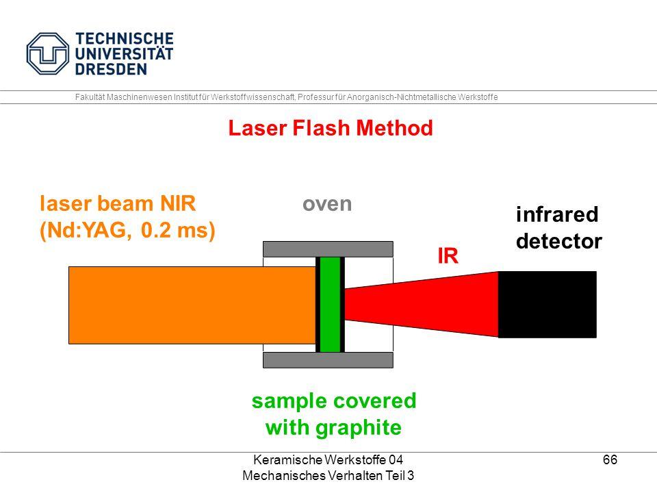 Keramische Werkstoffe 04 Mechanisches Verhalten Teil 3 66 infrared detector laser beam NIR (Nd:YAG, 0.2 ms) IR sample covered with graphite oven Laser
