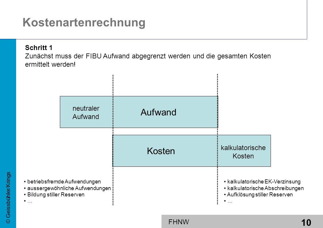 10 © Geissbühler/Krings FHNW Kostenartenrechnung Aufwand Kosten neutraler Aufwand kalkulatorische Kosten betriebsfremde Aufwendungen aussergewöhnliche