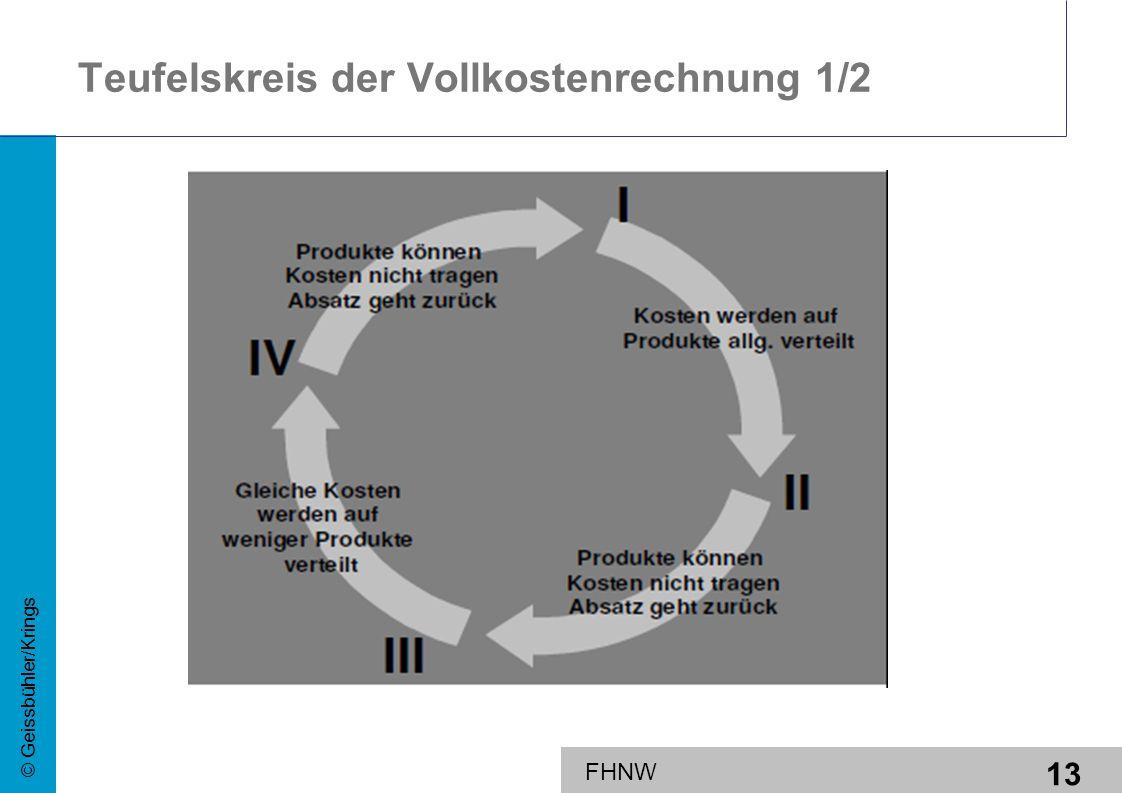 13 © Geissbühler/Krings FHNW Teufelskreis der Vollkostenrechnung 1/2