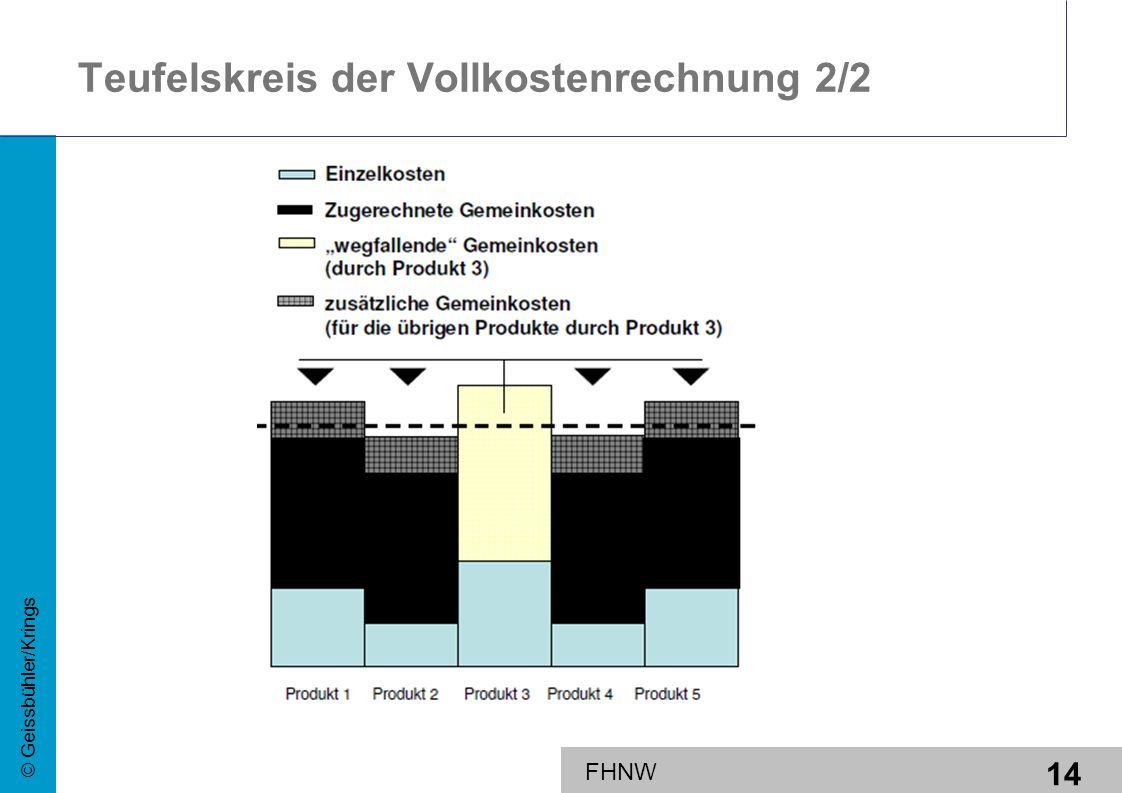 14 © Geissbühler/Krings FHNW Teufelskreis der Vollkostenrechnung 2/2