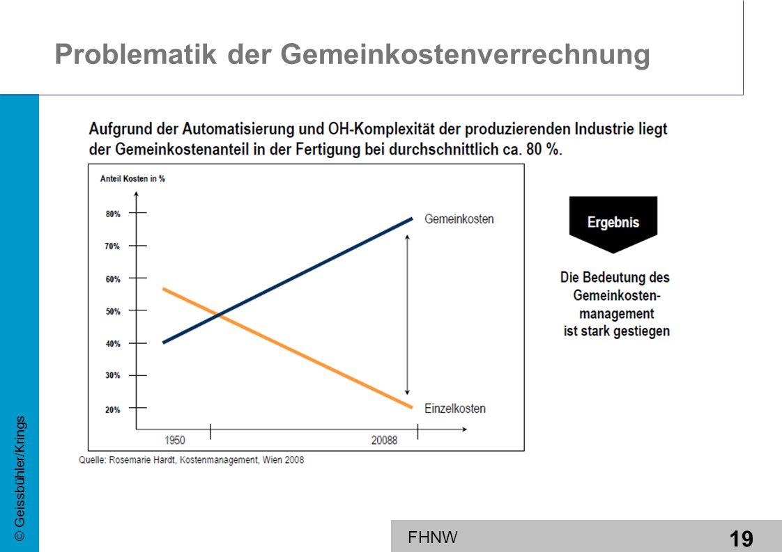 19 © Geissbühler/Krings FHNW Problematik der Gemeinkostenverrechnung