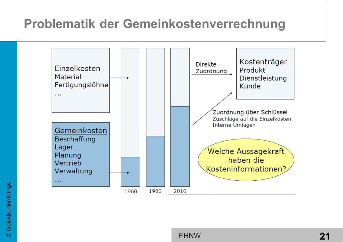 21 © Geissbühler/Krings FHNW Problematik der Gemeinkostenverrechnung