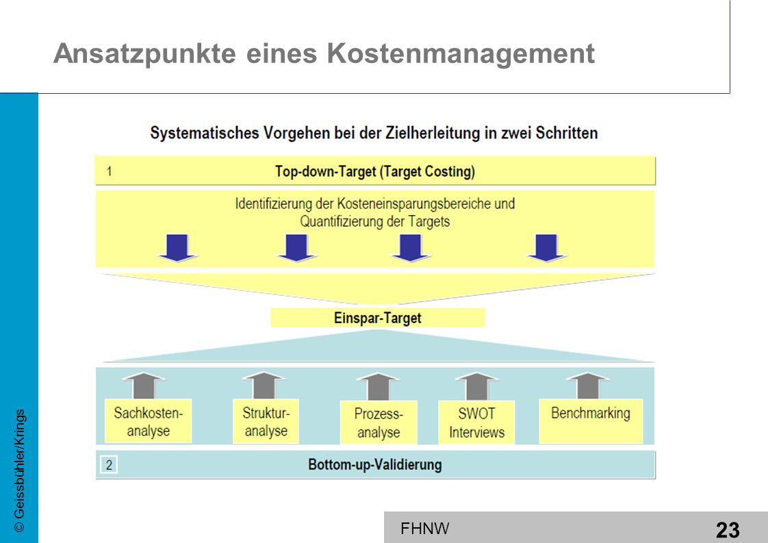 23 © Geissbühler/Krings FHNW Ansatzpunkte eines Kostenmanagement