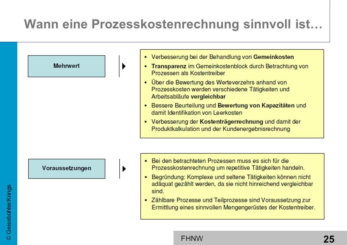 25 © Geissbühler/Krings FHNW Wann eine Prozesskostenrechnung sinnvoll ist…