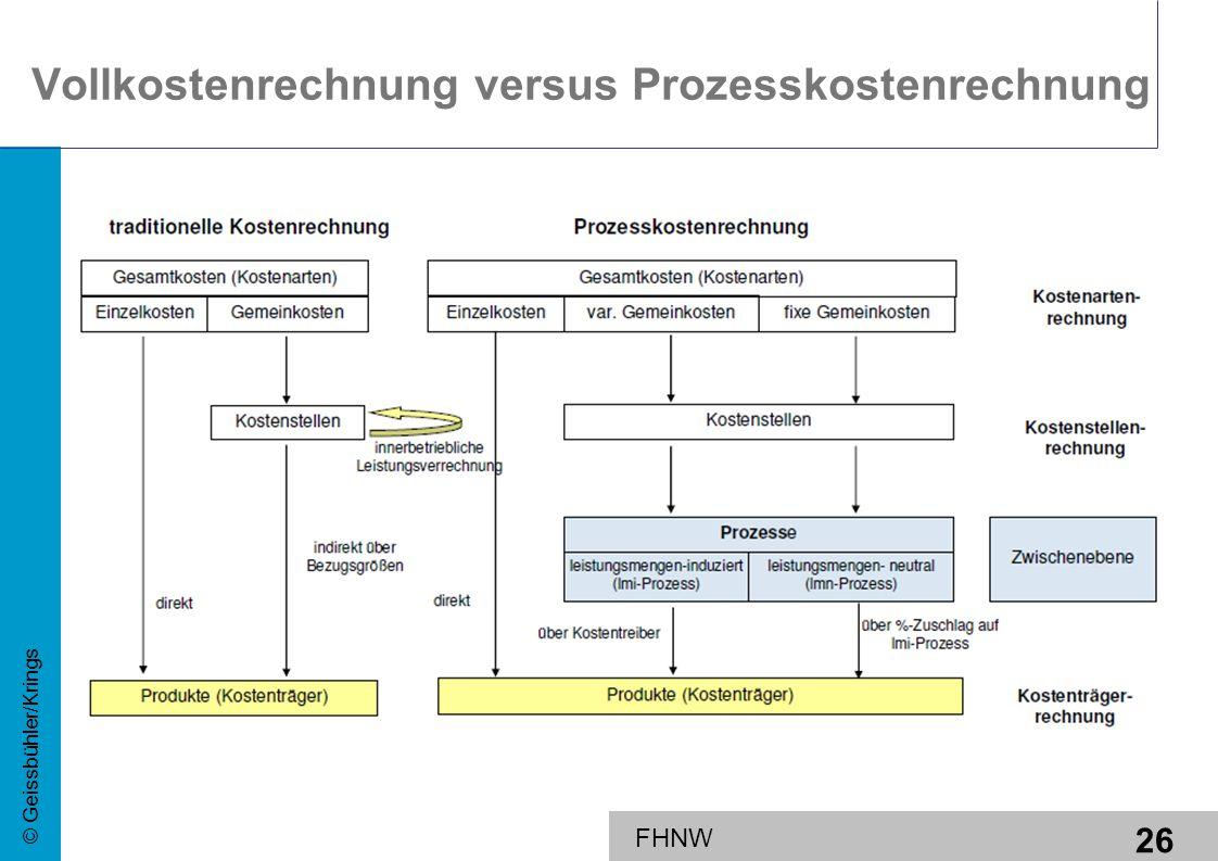 26 © Geissbühler/Krings FHNW Vollkostenrechnung versus Prozesskostenrechnung