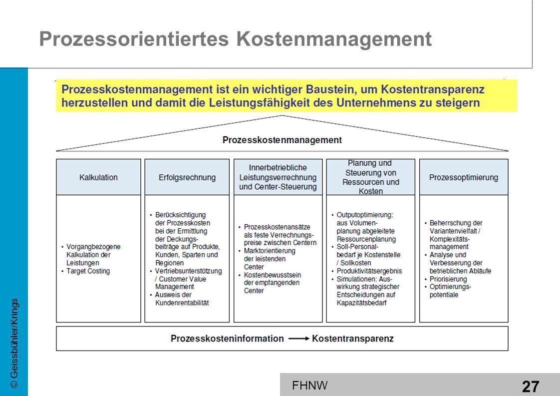 27 © Geissbühler/Krings FHNW Prozessorientiertes Kostenmanagement