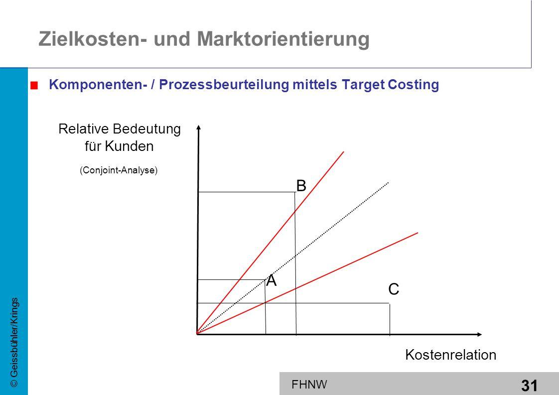 31 © Geissbühler/Krings FHNW Zielkosten- und Marktorientierung Komponenten- / Prozessbeurteilung mittels Target Costing Kostenrelation Relative Bedeut