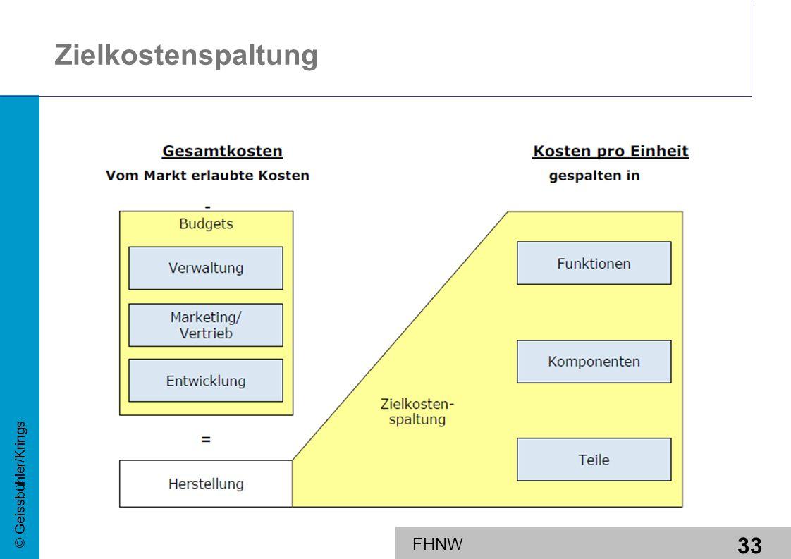 33 © Geissbühler/Krings FHNW Zielkostenspaltung