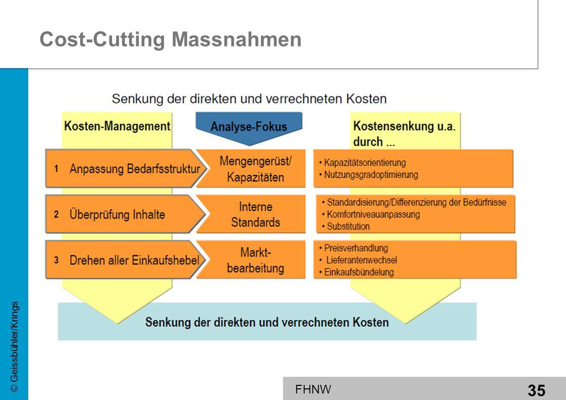 35 © Geissbühler/Krings FHNW Cost-Cutting Massnahmen