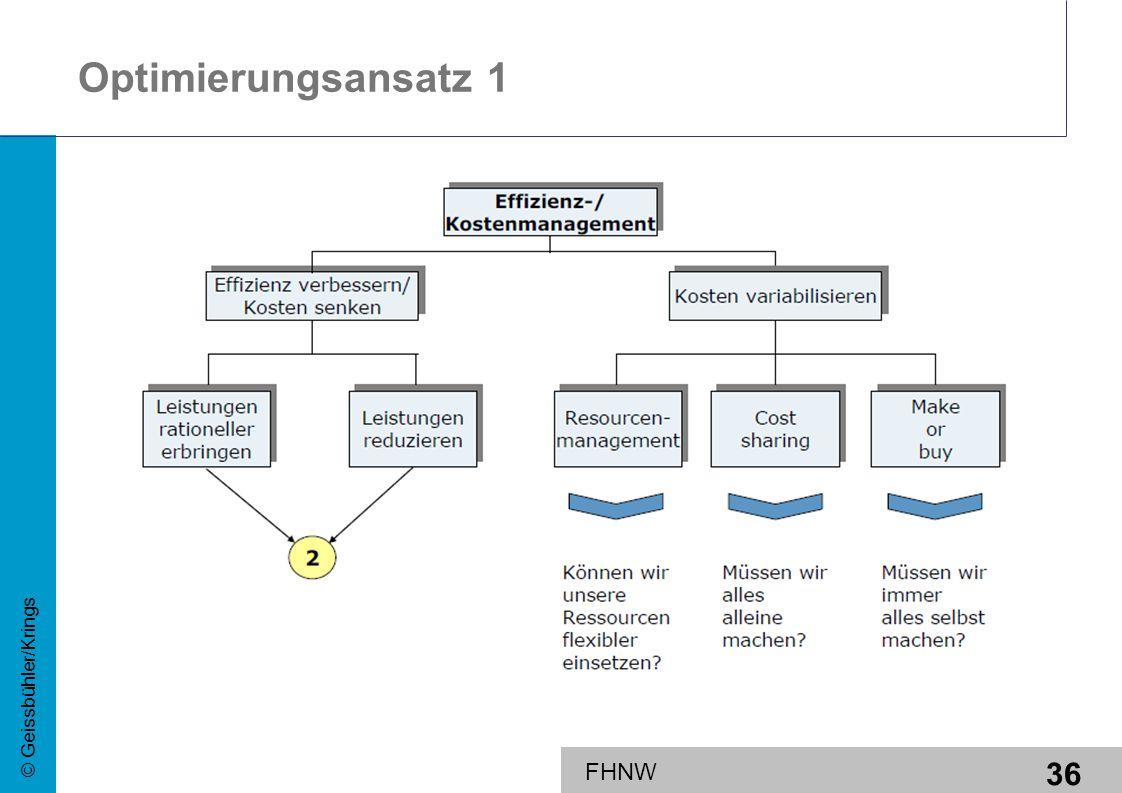 36 © Geissbühler/Krings FHNW Optimierungsansatz 1
