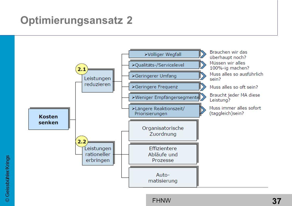 37 © Geissbühler/Krings FHNW Optimierungsansatz 2
