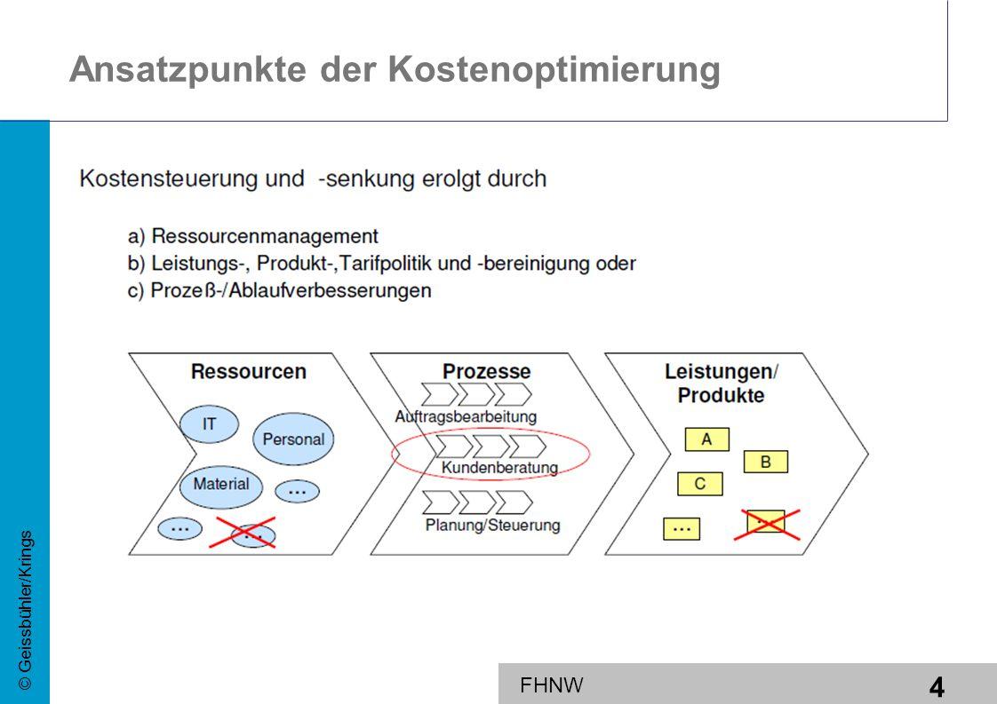 4 © Geissbühler/Krings FHNW Ansatzpunkte der Kostenoptimierung