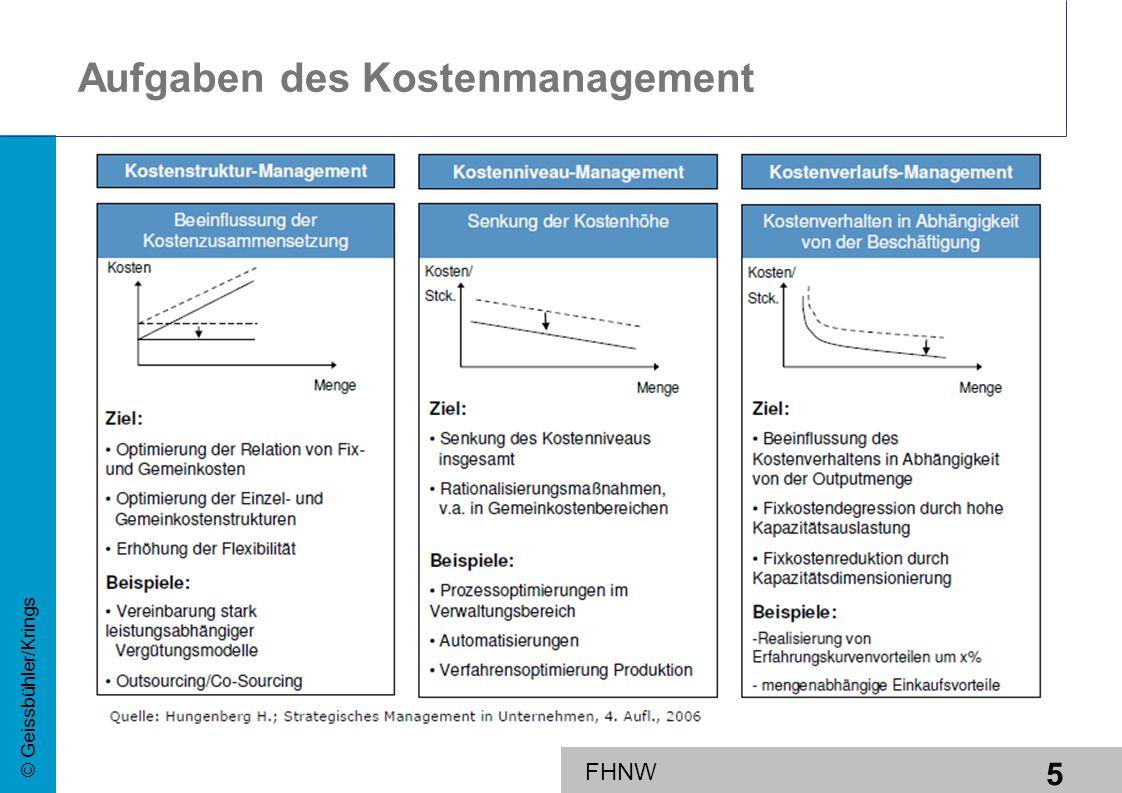 5 © Geissbühler/Krings FHNW Aufgaben des Kostenmanagement