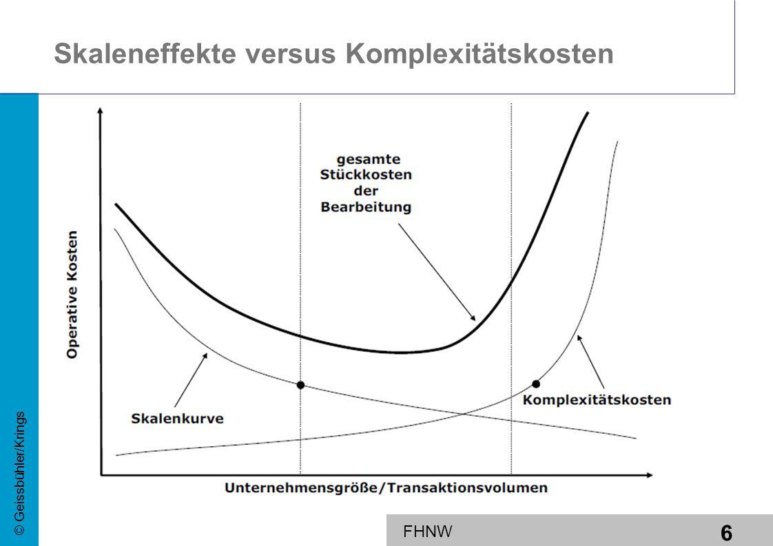 6 © Geissbühler/Krings FHNW Skaleneffekte versus Komplexitätskosten